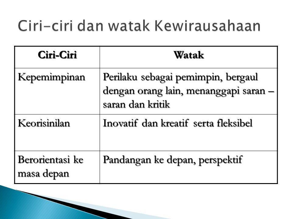 Ciri-ciri dan watak Kewirausahaan