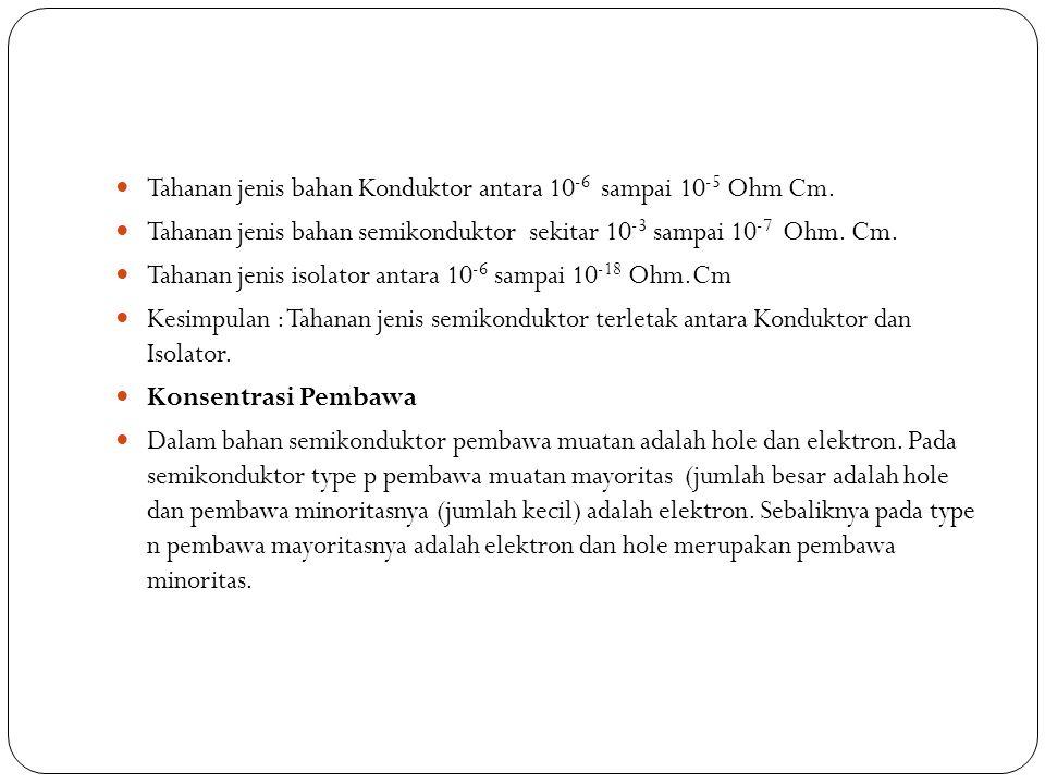 Tahanan jenis bahan Konduktor antara 10-6 sampai 10-5 Ohm Cm.