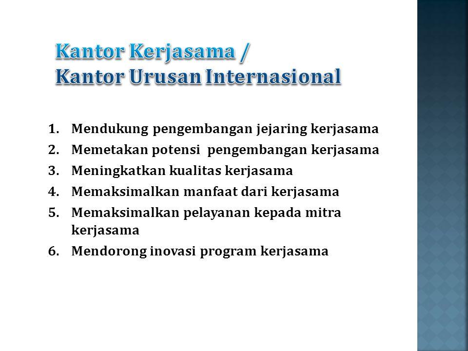Kantor Urusan Internasional