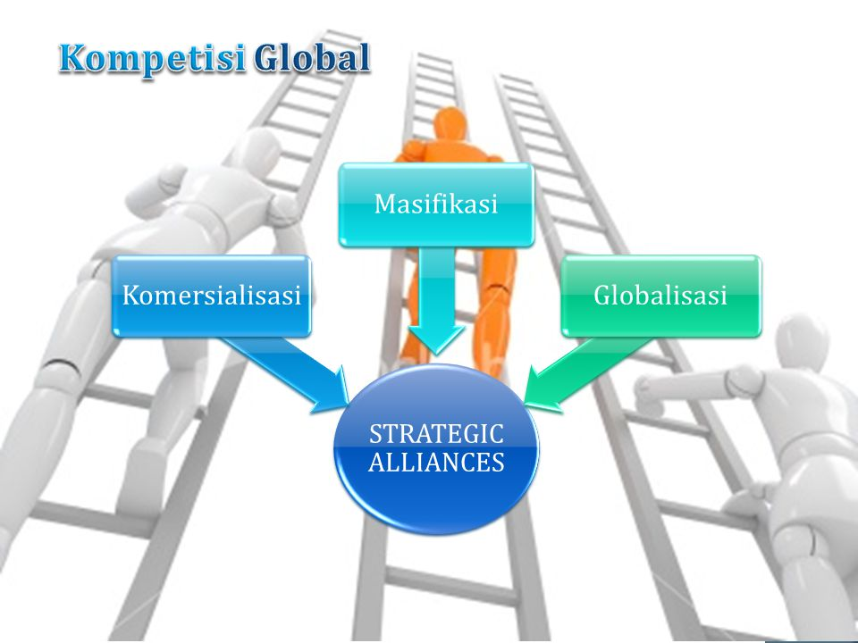 Kompetisi Global STRATEGIC ALLIANCES Komersialisasi Masifikasi