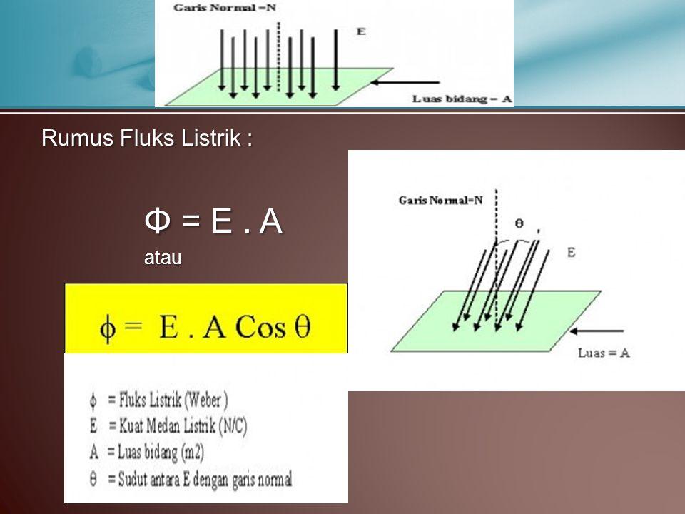 Rumus Fluks Listrik : Φ = E . A atau