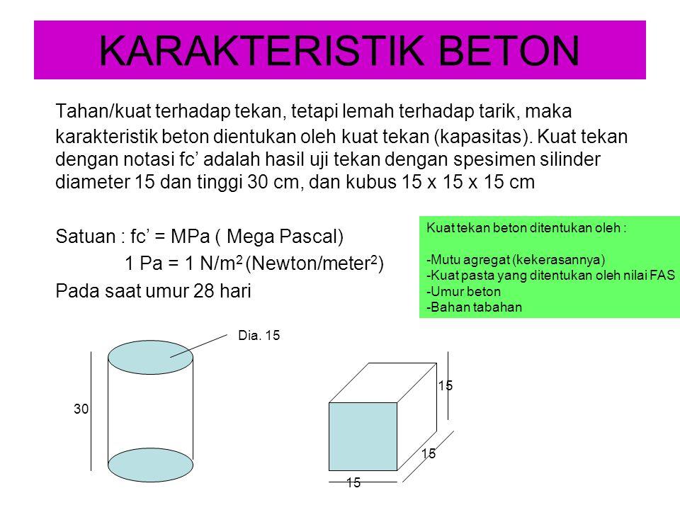 KARAKTERISTIK BETON