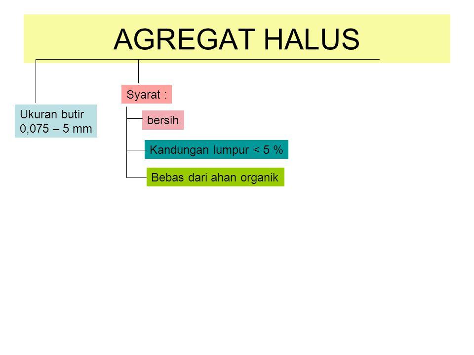 AGREGAT HALUS Syarat : Ukuran butir 0,075 – 5 mm bersih