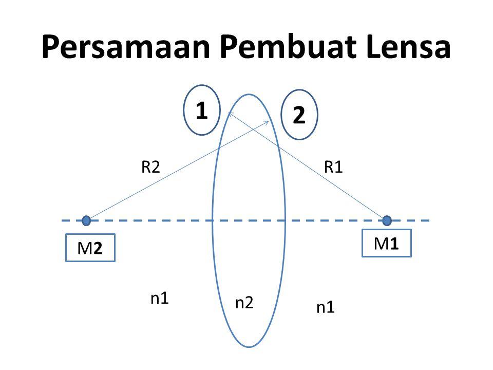 Persamaan Pembuat Lensa