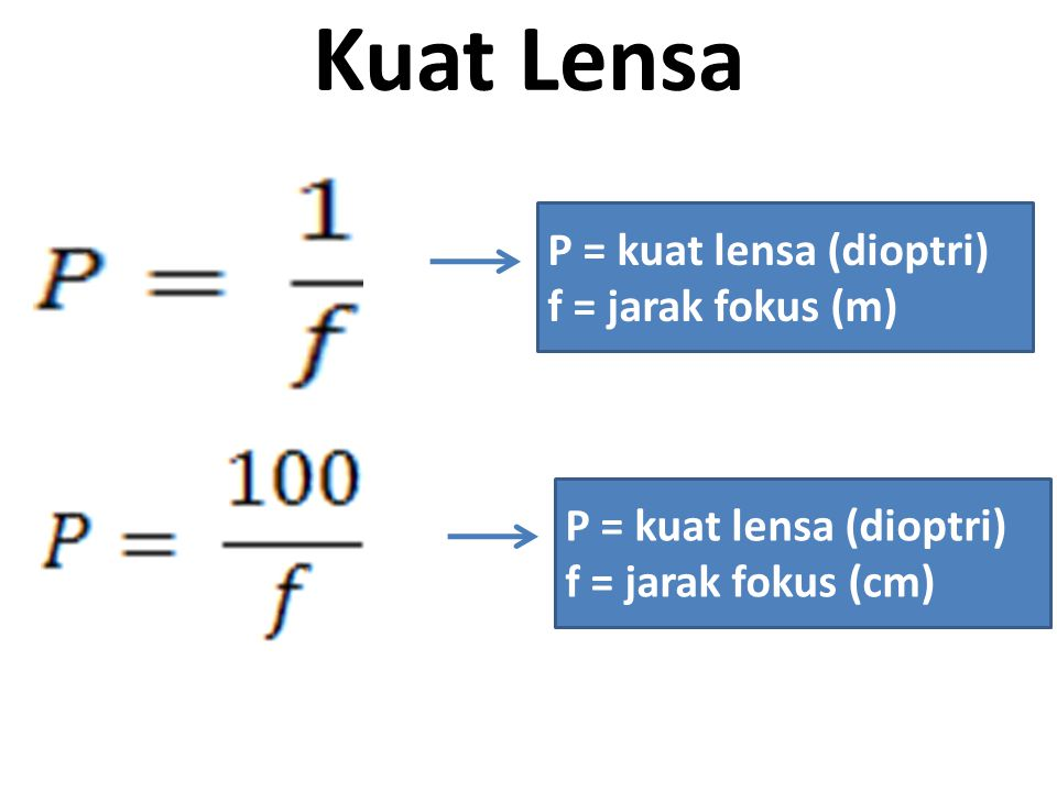 Kuat Lensa P = kuat lensa (dioptri) f = jarak fokus (m)