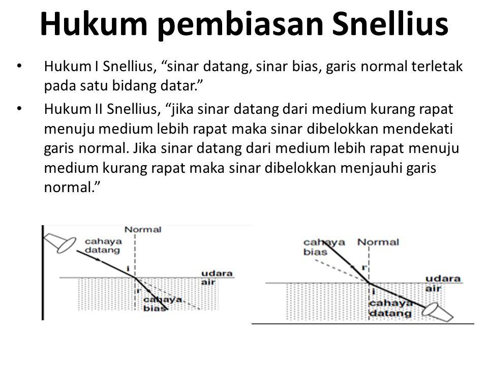 Hukum pembiasan Snellius