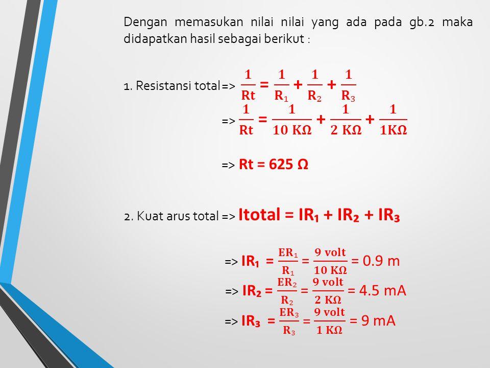 2. Kuat arus total => Itotal = IR₁ + IR₂ + IR₃