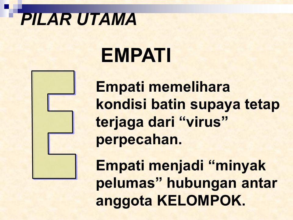 PILAR UTAMA EMPATI. E. Empati memelihara kondisi batin supaya tetap terjaga dari virus perpecahan.