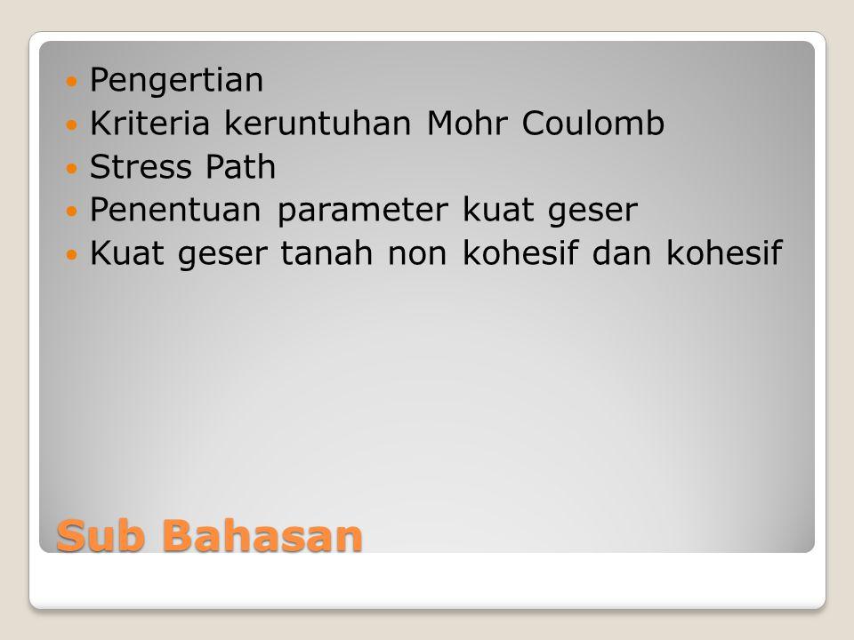 Sub Bahasan Pengertian Kriteria keruntuhan Mohr Coulomb Stress Path