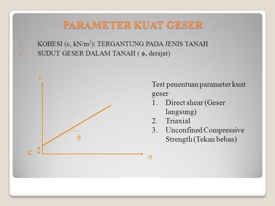 PARAMETER KUAT GESER c t Test penentuan parameter kuat geser