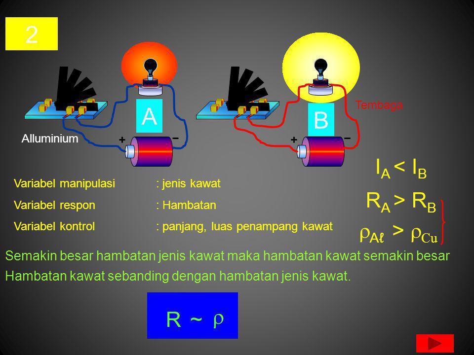 2 A B IA < IB RA > RB rAℓ > rCu r R ~