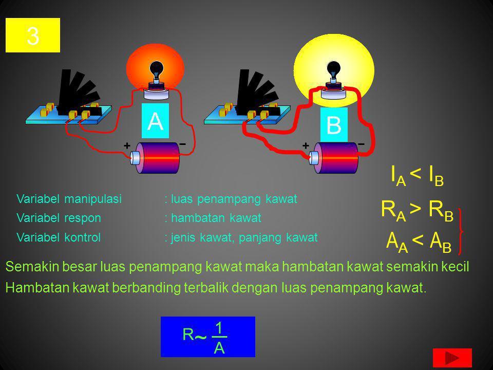 3 A B IA < IB RA > RB AA < AB ~ 1 R A