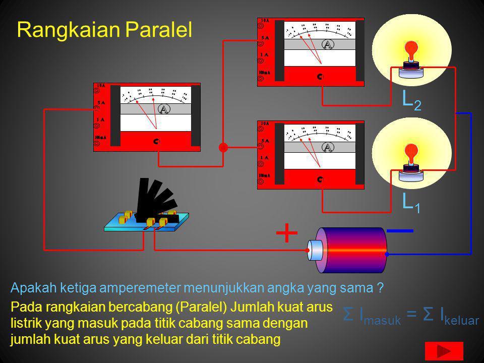 Rangkaian Paralel 100 m A. 1 A. 1 0 A. 5 A. -5 0 10 20 30 40 50. -10 0 20 40 60 80 100.