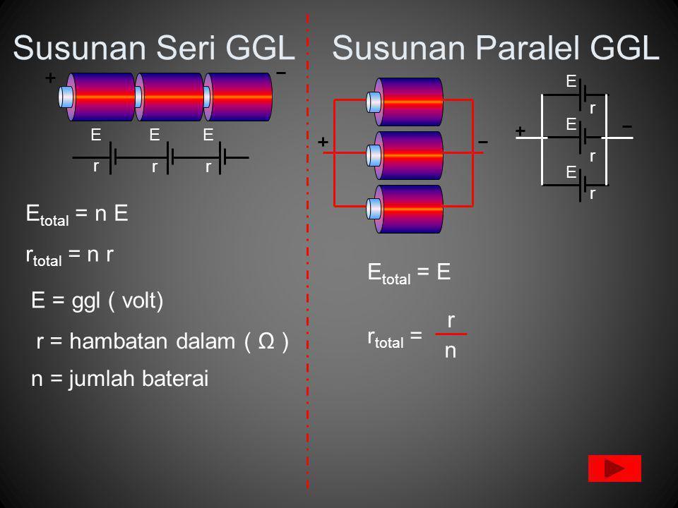 Susunan Seri GGL Susunan Paralel GGL Etotal = n E rtotal = n r