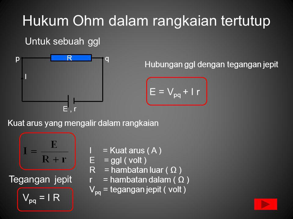 Hukum Ohm dalam rangkaian tertutup