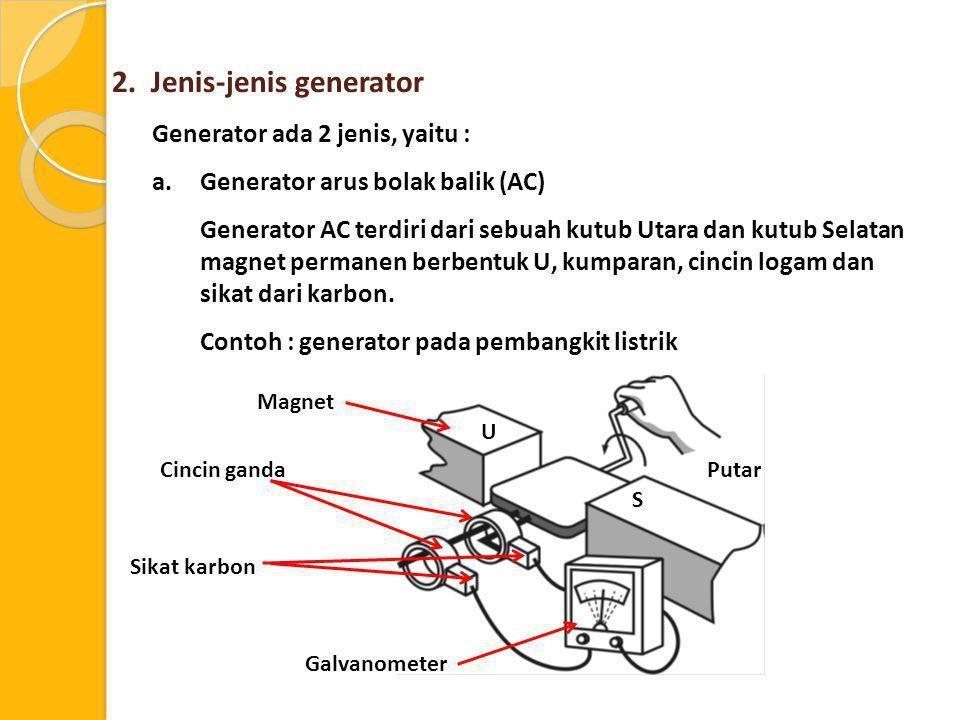 2. Jenis-jenis generator