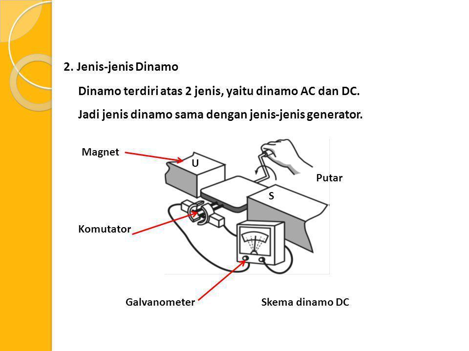 Dinamo terdiri atas 2 jenis, yaitu dinamo AC dan DC.