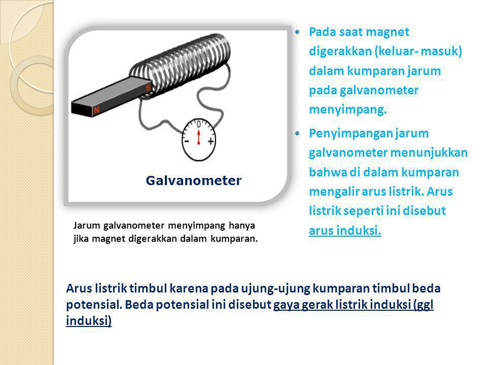 Pada saat magnet digerakkan (keluar- masuk) dalam kumparan jarum pada galvanometer menyimpang.