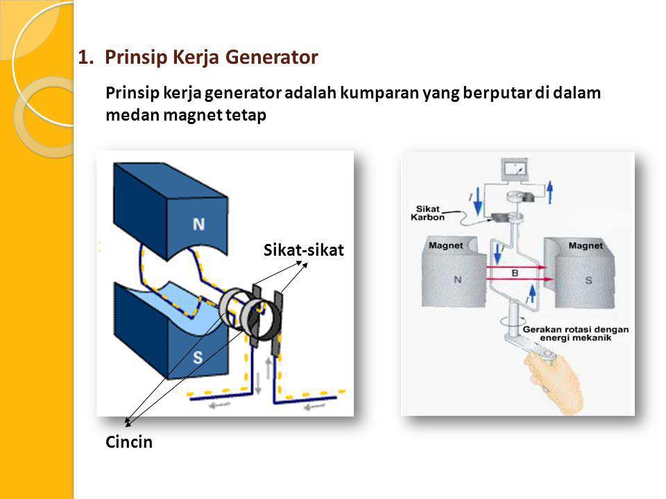 1. Prinsip Kerja Generator