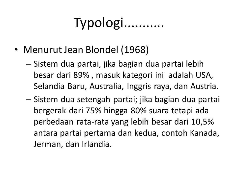 Typologi........... Menurut Jean Blondel (1968)