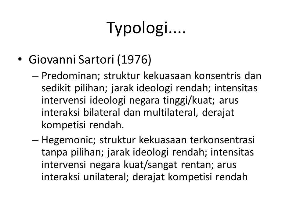 Typologi.... Giovanni Sartori (1976)