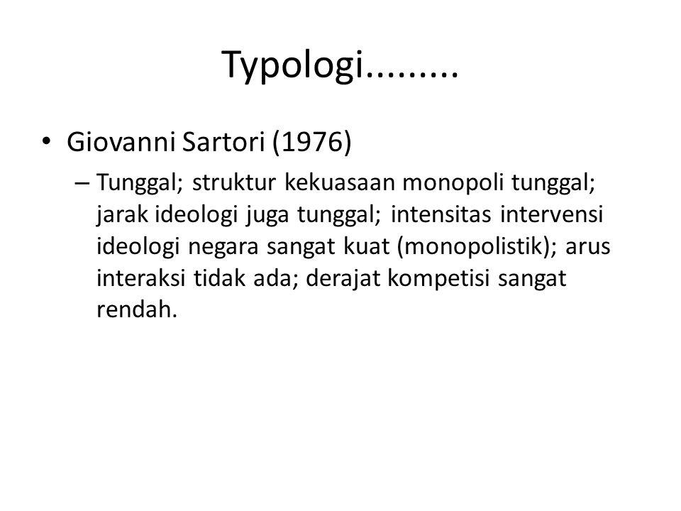 Typologi......... Giovanni Sartori (1976)