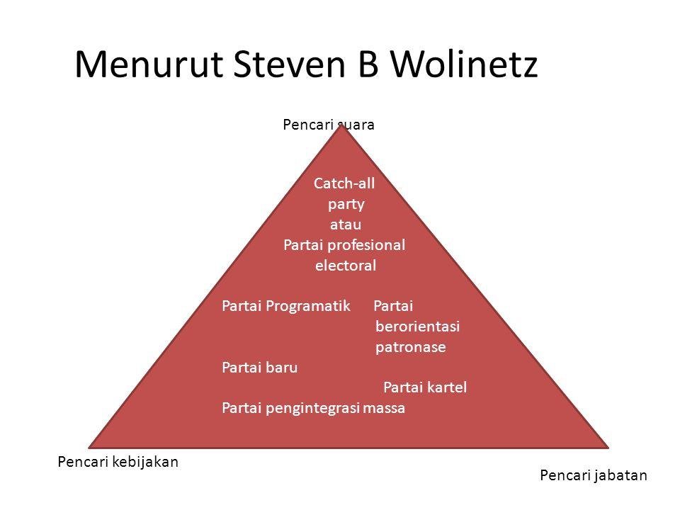 Menurut Steven B Wolinetz