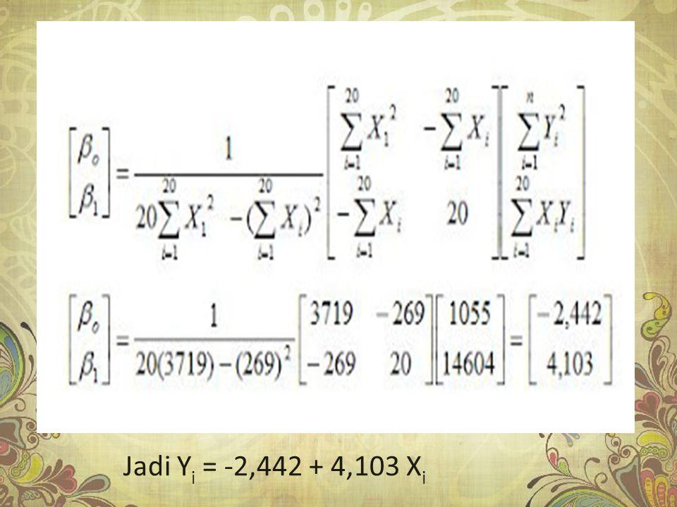 Jadi Yi = -2,442 + 4,103 Xi