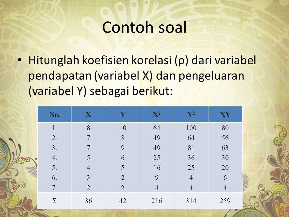 Contoh soal Hitunglah koefisien korelasi (ρ) dari variabel pendapatan (variabel X) dan pengeluaran (variabel Y) sebagai berikut: