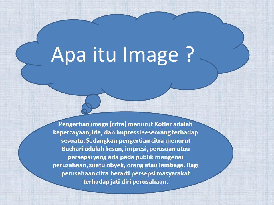 Apa itu Image