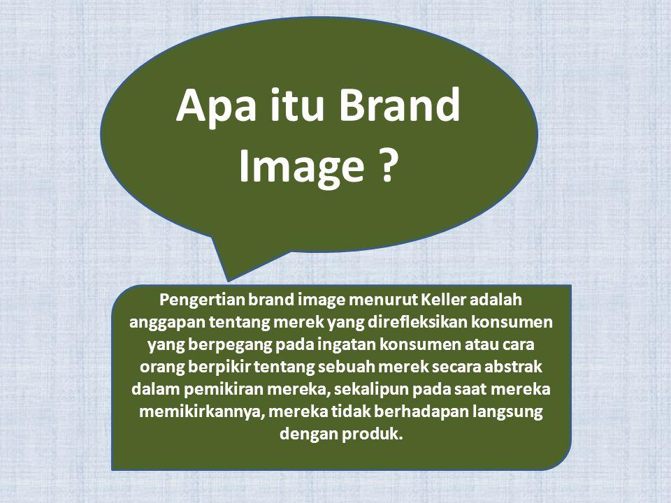 Apa itu Brand Image