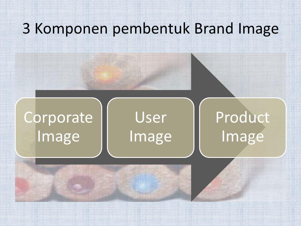 3 Komponen pembentuk Brand Image