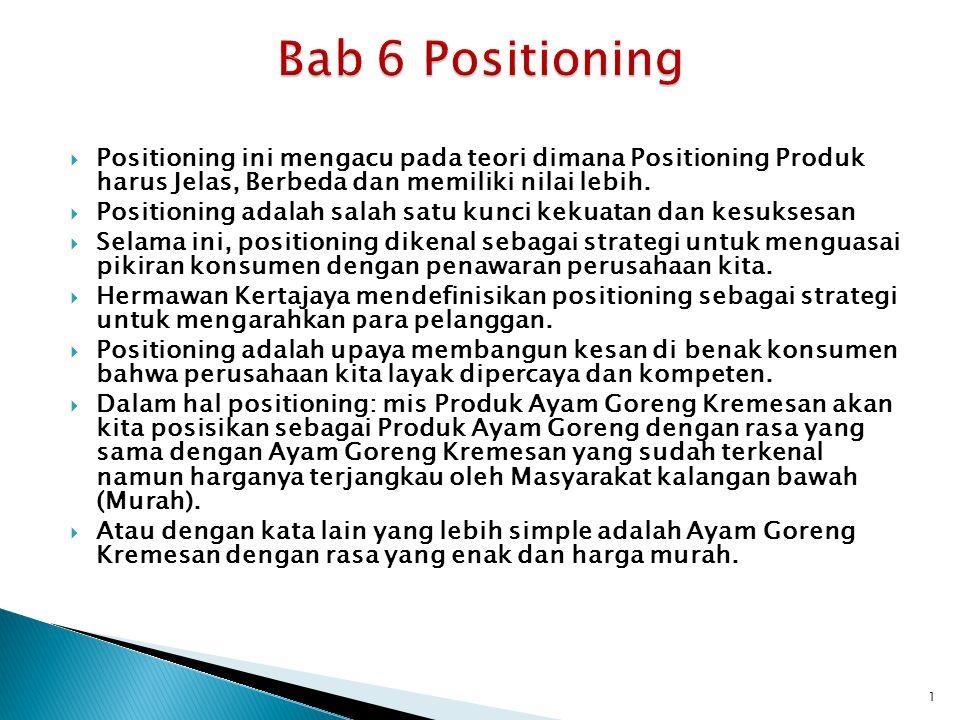 Bab 6 Positioning Positioning ini mengacu pada teori dimana Positioning Produk harus Jelas, Berbeda dan memiliki nilai lebih.