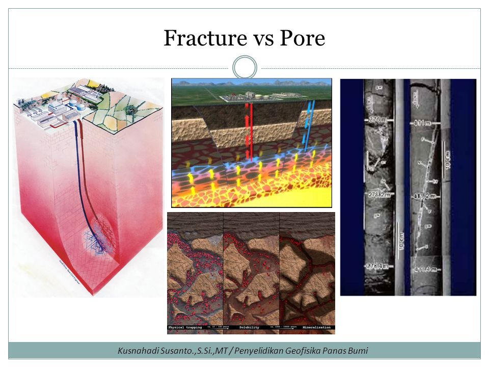 Fracture vs Pore