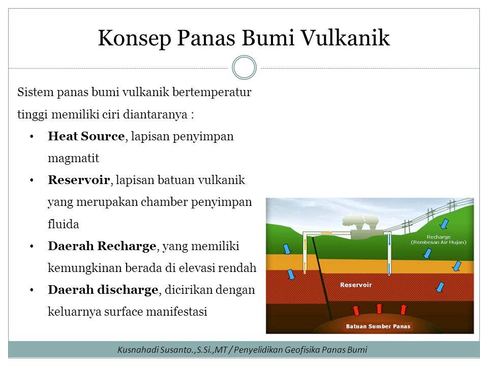 Konsep Panas Bumi Vulkanik