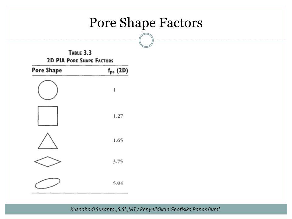 Pore Shape Factors