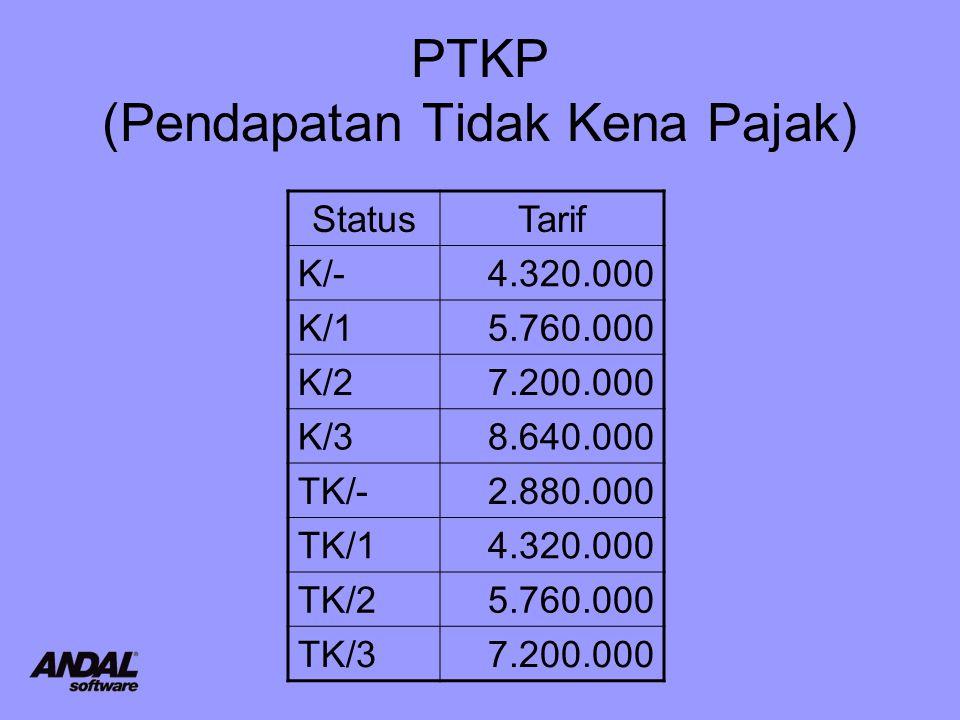 PTKP (Pendapatan Tidak Kena Pajak)