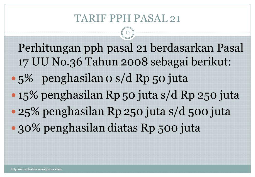 5% penghasilan 0 s/d Rp 50 juta