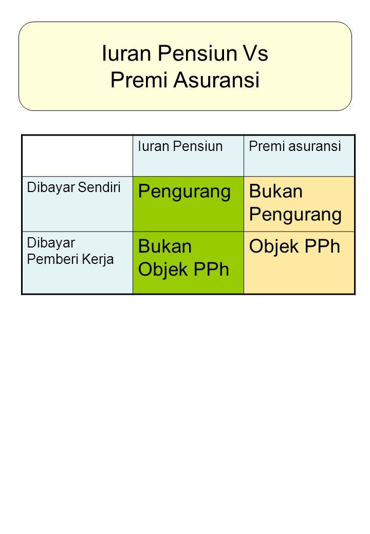 Iuran Pensiun Vs Premi Asuransi