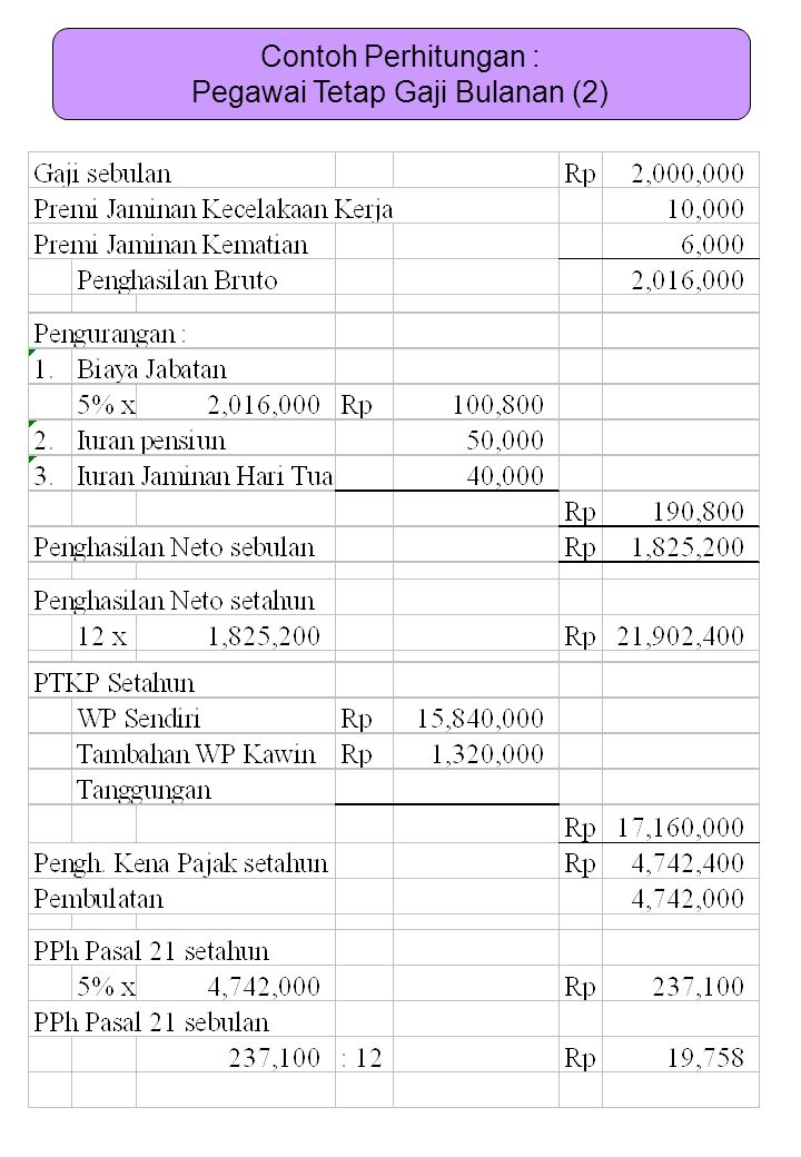 Contoh Perhitungan : Pegawai Tetap Gaji Bulanan (2)