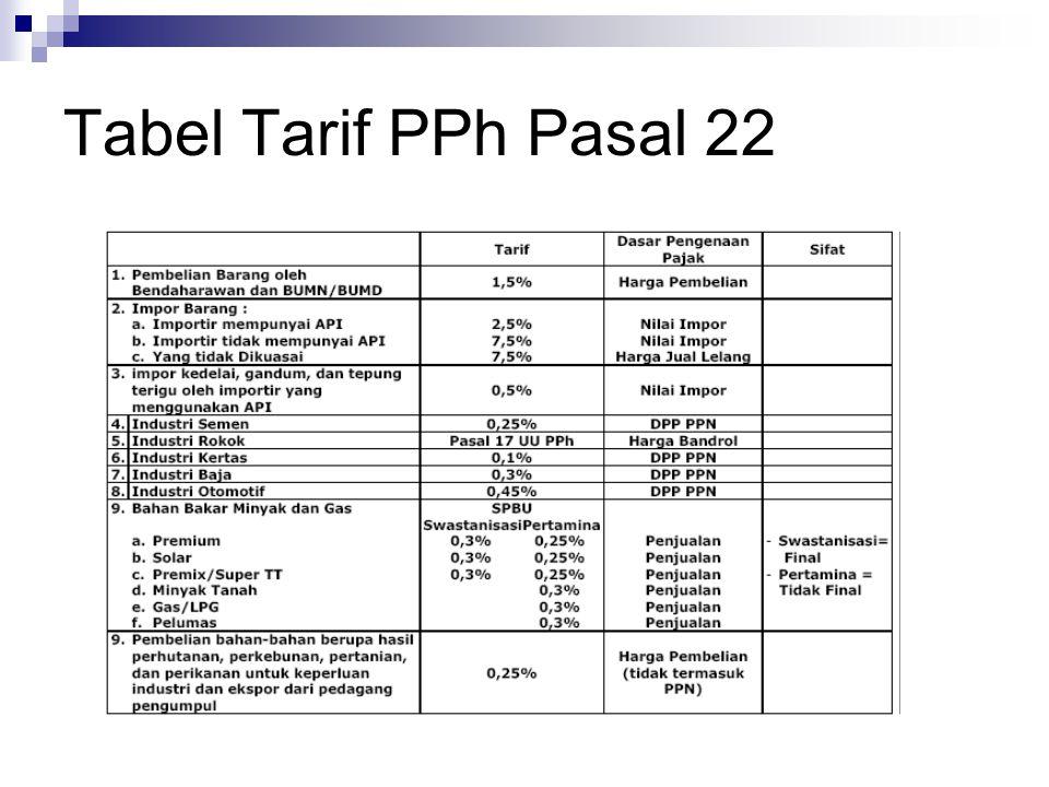Tabel Tarif PPh Pasal 22