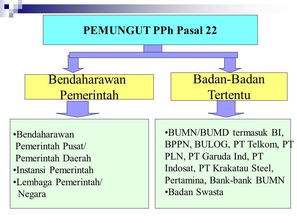 Badan-Badan Bendaharawan Tertentu Pemerintah PEMUNGUT PPh Pasal 22