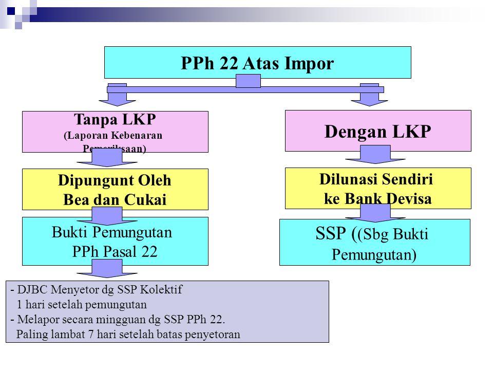 PPh 22 Atas Impor Dengan LKP