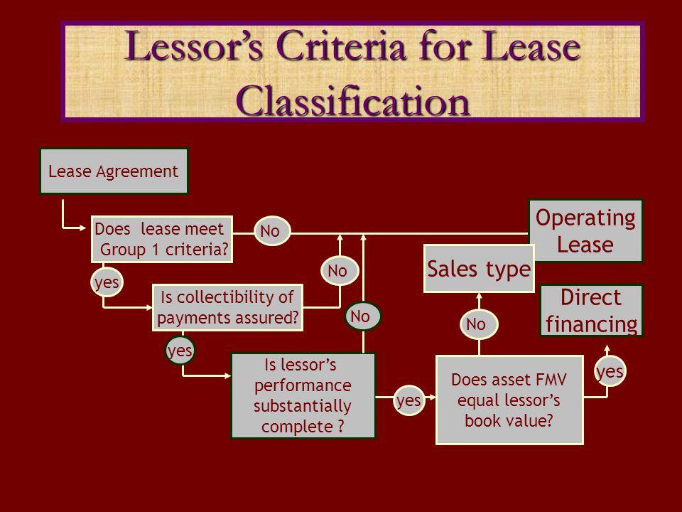 Lessor's Criteria for Lease Classification