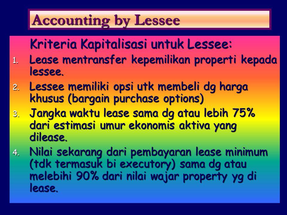 Accounting by Lessee Kriteria Kapitalisasi untuk Lessee: