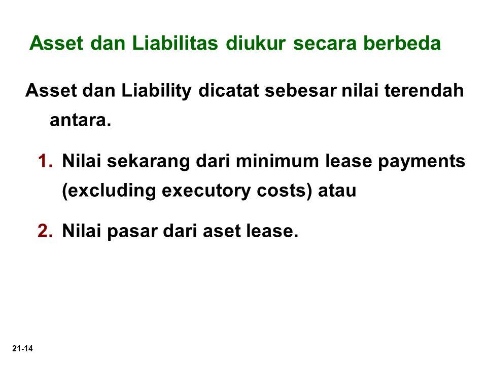 Asset dan Liabilitas diukur secara berbeda