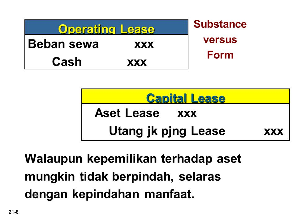Operating Lease Capital Lease