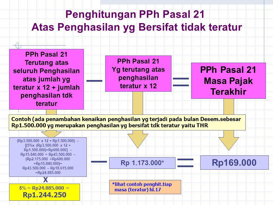 Penghitungan PPh Pasal 21 Atas Penghasilan yg Bersifat tidak teratur