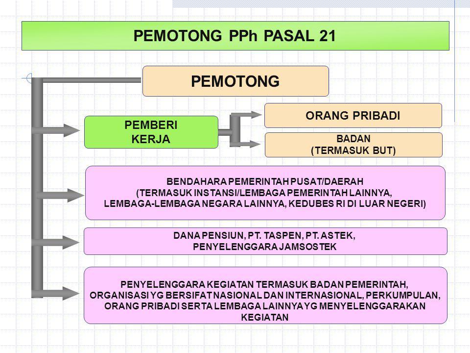 PEMOTONG PPh PASAL 21 PEMOTONG