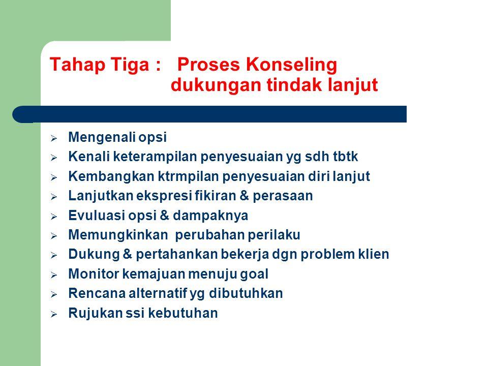 Tahap Tiga : Proses Konseling dukungan tindak lanjut